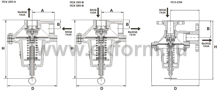 Сбросные клапаны ПСК (чертеж)