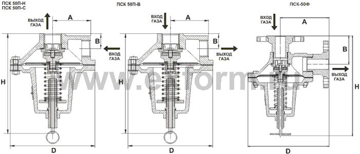 Клапаны сбросные ПСК (чертеж)