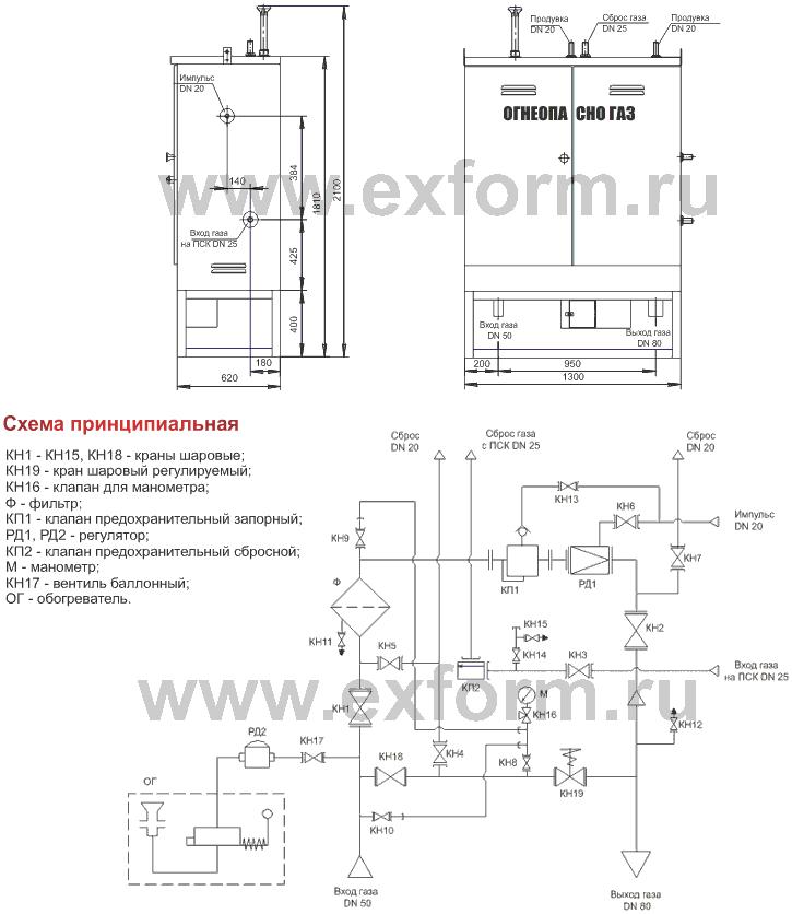 Установка газорегуляторная шкафная с одной линией редуцирования и байпасом УГРШ-50Н-О (габаритная и принципиальная схемы)